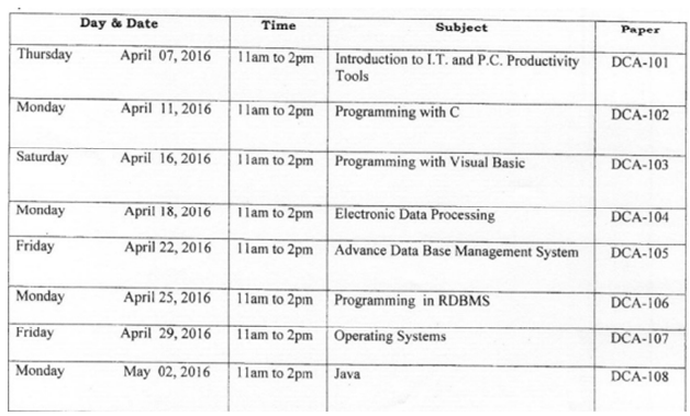 MDSU BA BCom BSc Time Table 2017