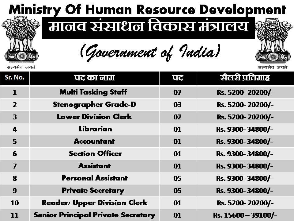 mhrd-recruitment-2017