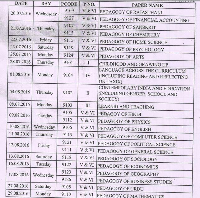 MLSU BA BCom BSc Time Table 2017